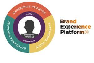 Emakina_Brand_Experience_Platform