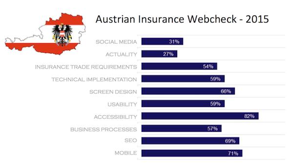 AT_WEB_INSURANCE